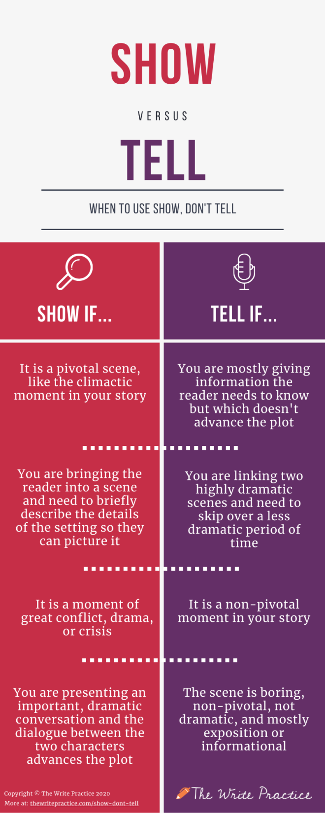 Show-Dont-Tell-Infographic-2